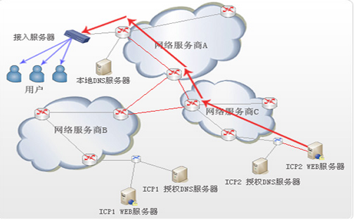 乐天堂在线官网_乐天堂手机版客户端_乐天堂在线官网(图1)