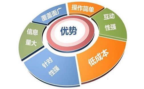 饲料原料厂家SEO顾问_炽绎SEO_见效付费(图1)