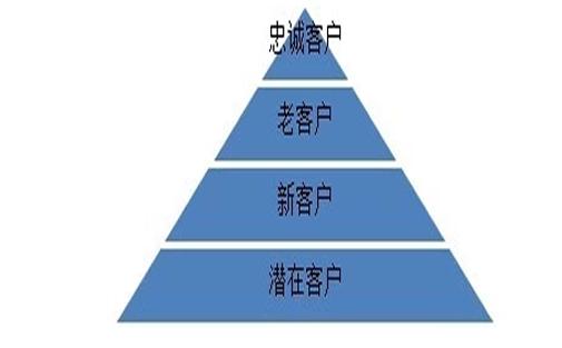 蛋白质饲料厂家SEO顾问_炽绎SEO_见效付费(图1)