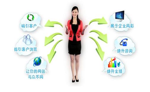 小米厂家SEO顾问_炽绎SEO_见效付费(图5)