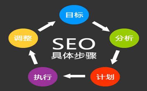 海蛇养殖厂家SEO顾问_炽绎SEO_见效付费(图3)