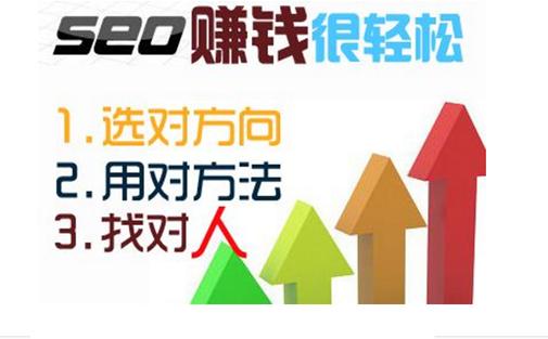 网络推广的现状_重庆SEO_见效付费(图4)
