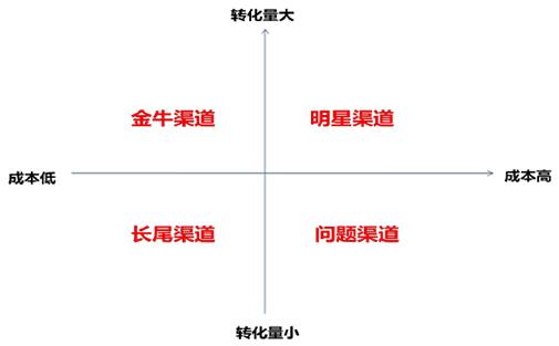 网络游戏怎么推广_重庆SEO_见效付费(图4)