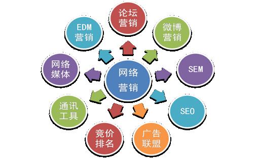 吉娃娃廠家SEO顧問_熾繹SEO_見效付費(圖1)