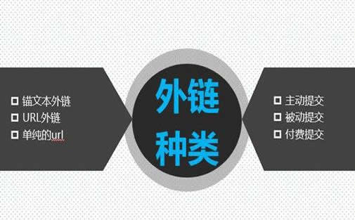 火鸡养殖厂家SEO顾问_炽绎SEO_见效付费(图4)
