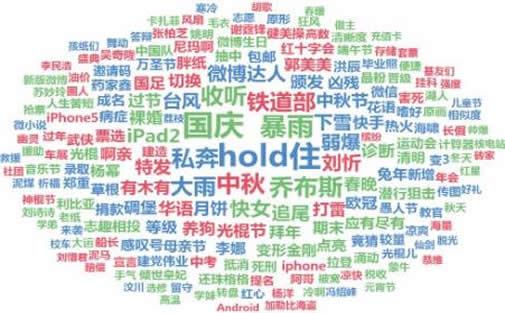 大米厂家SEO顾问_炽绎SEO_见效付费(图6)