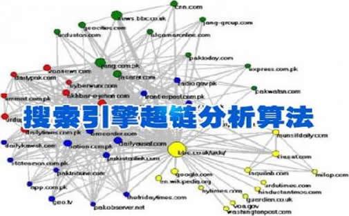 泰迪犬厂家SEO顾问_炽绎SEO_见效付费(图5)