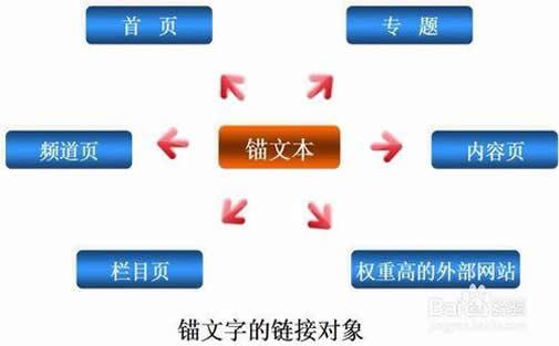 网络营销推广 ppt_重庆SEO_见效付费(图6)