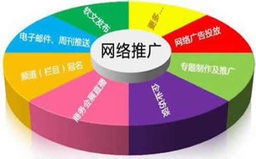发帖网络推广_重庆SEO_见效付费(图5)