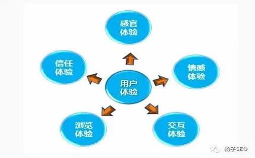动物笼厂家SEO顾问_炽绎SEO_见效付费(图1)