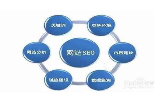 重慶SEO如何推廣_重慶熾繹SEO_見效付費(圖1)