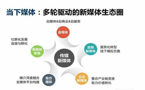 重庆SEO公司SEO6b_重庆炽绎SEO_见效付费(图5)
