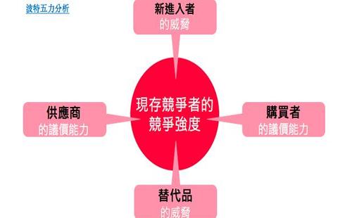 重庆整站SEO优化_重庆炽绎SEO_见效付费(图4)