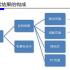 【苏州搜索引擎优化】SEO优化的要求是什么?