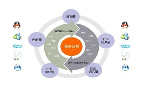 重慶SEO如何推廣_重慶熾繹SEO_見效付費(圖3)