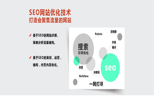 重庆网络推广策划公司排名_重庆炽绎SEO_见效付费(图2)