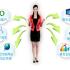 重庆建网站机构排名
