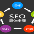 重庆SEO网站内部优化