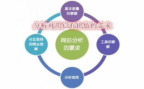 国产在线讲师小吕_重庆炽绎SEO_见效付费(图3)