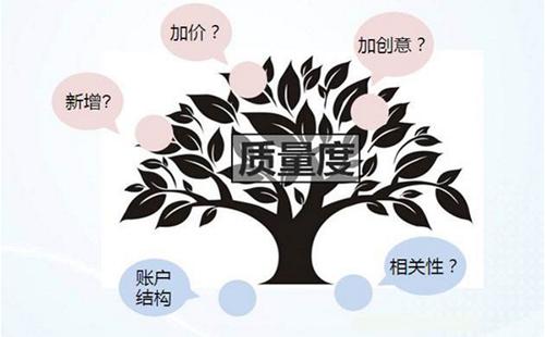 重庆做SEO推广的公司哪家好_重庆炽绎SEO_见效付费(图2)