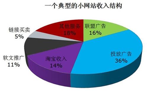 重庆搜索引擎优化软件_重庆炽绎SEO_见效付费(图3)