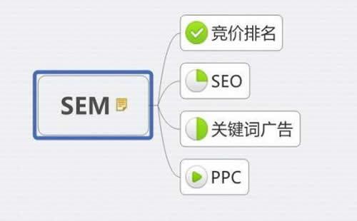 重庆做优化费用_重庆炽绎SEO_见效付费(图5)