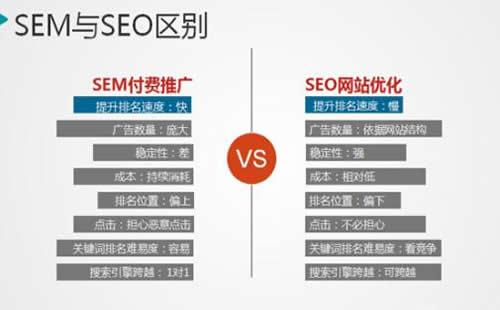 国产在线百度快速排名推广_重庆炽绎SEO_见效付费(图4)