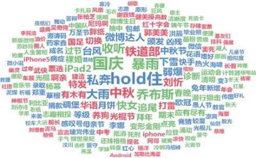 重庆怎样网站推广_重庆炽绎SEO_见效付费(图5)