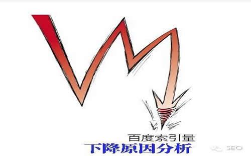 重庆付费网站推广_重庆炽绎SEO_见效付费(图4)