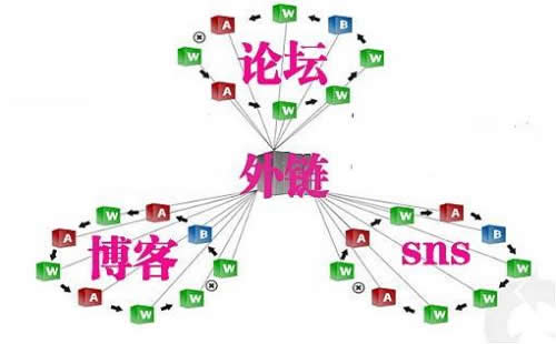 重慶點優網絡推廣SEO_重慶熾繹SEO_見效付費(圖5)