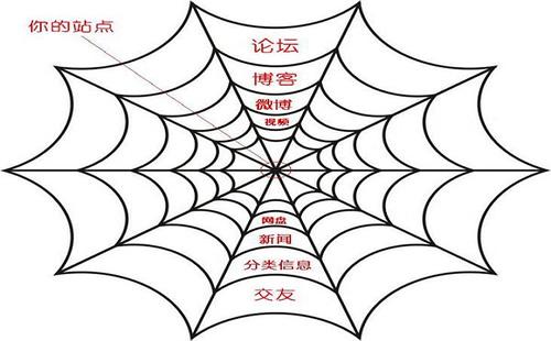 冷雨重庆网站优化公司_重庆炽绎SEO_见效付费(图1)